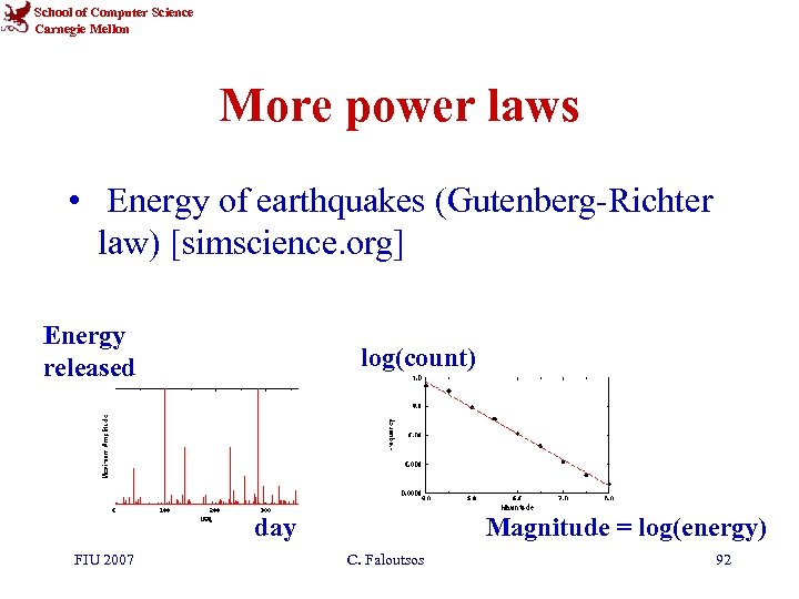 School of Computer Science Carnegie Mellon More power laws • Energy of earthquakes (Gutenberg-Richter