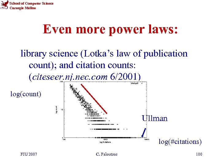 School of Computer Science Carnegie Mellon Even more power laws: library science (Lotka's law