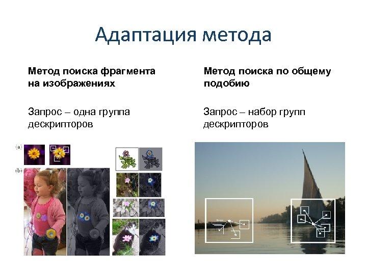 Адаптация метода Метод поиска фрагмента на изображениях Метод поиска по общему подобию Запрос –