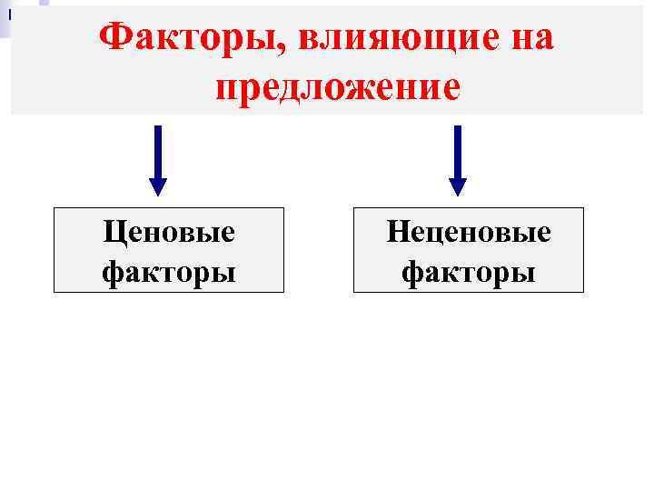 Факторы, влияющие на предложение Ценовые факторы Неценовые факторы
