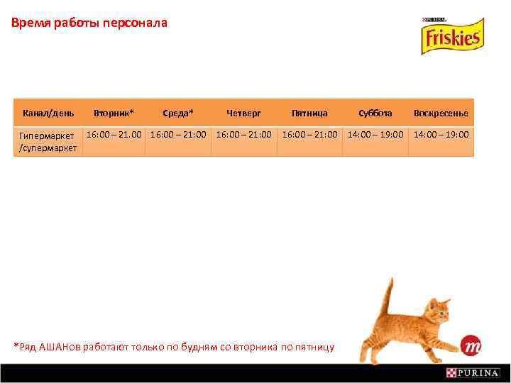 Время работы персонала Канал/день Вторник* Среда* Гипермаркет 16: 00 – 21. 00 16: 00