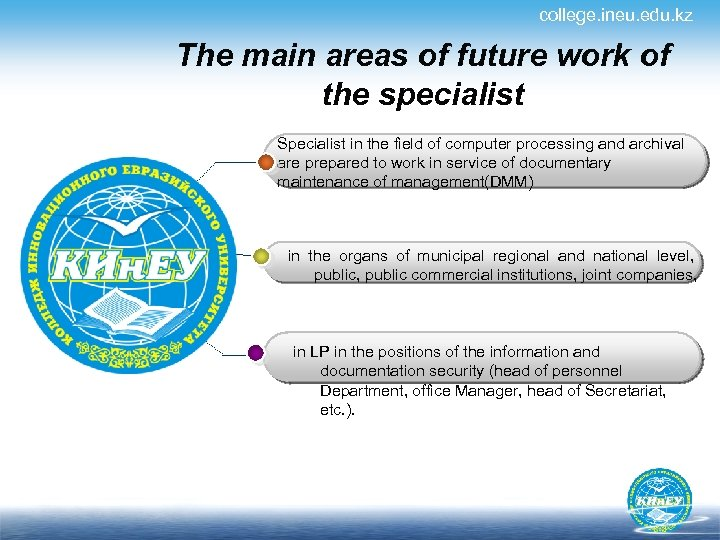 college. ineu. edu. kz The main areas of future work of the specialist Specialist