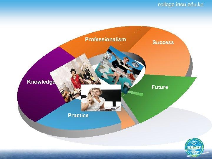 college. ineu. edu. kz Professionalism Knowledge Success Future Practice