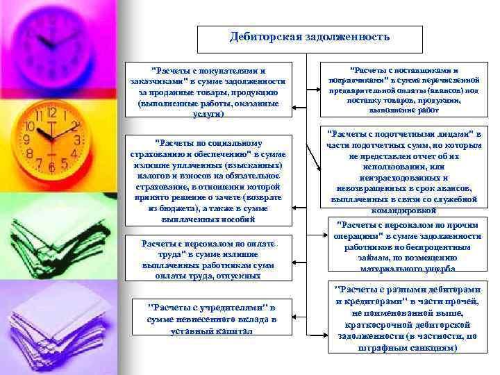 Взять кредит с плохой кредитной историей и просрочками в москве за откат срочно