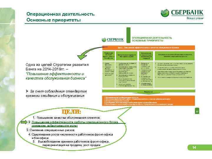 Операционная деятельность Основные приоритеты Одна из целей Стратегии развития Банка на 2014 -2018 гг.
