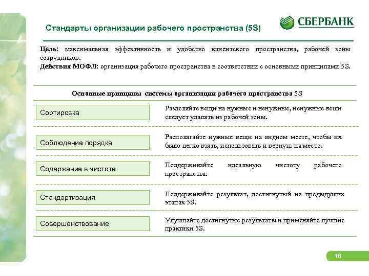 Стандарты организации рабочего пространства (5 S) Цель: максимальная эффективность и удобство клиентского пространства, рабочей