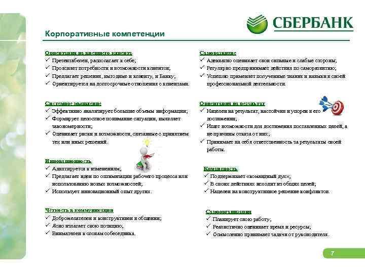 Корпоративные компетенции Ориентация на внешнего клиента Презентабелен, располагает к себе; Проясняет потребности и возможности