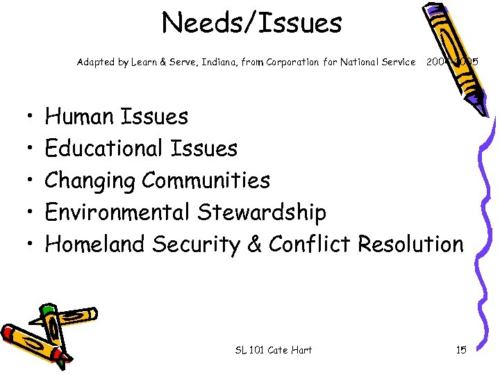 Needs/Issues Adapted by Learn & Serve, Indiana, from Corporation for National Service • •