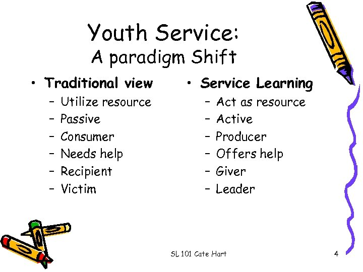 Youth Service: A paradigm Shift • Traditional view – – – Utilize resource Passive