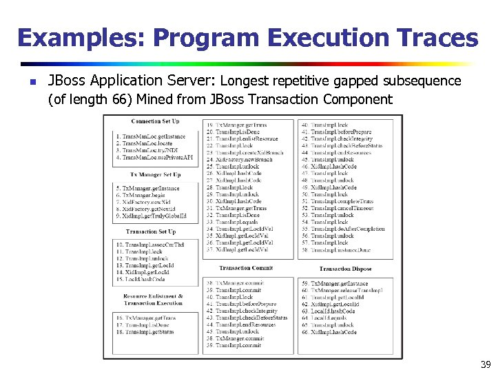 Examples: Program Execution Traces n JBoss Application Server: Longest repetitive gapped subsequence (of length