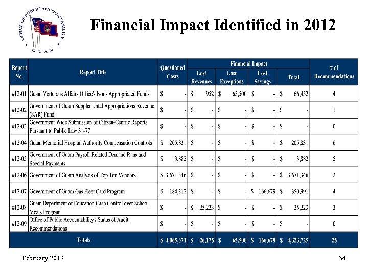 Financial Impact Identified in 2012 February 2013 34