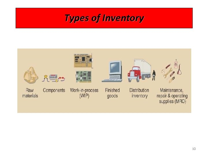 Types of Inventory 10