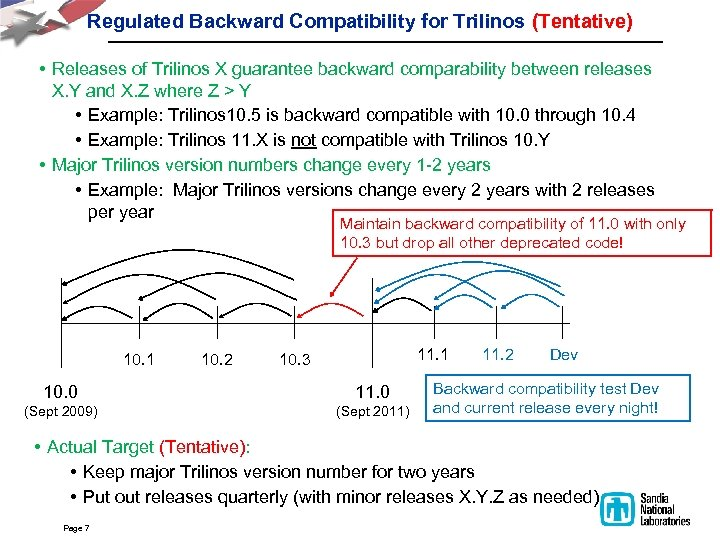 Regulated Backward Compatibility for Trilinos (Tentative) • Releases of Trilinos X guarantee backward comparability