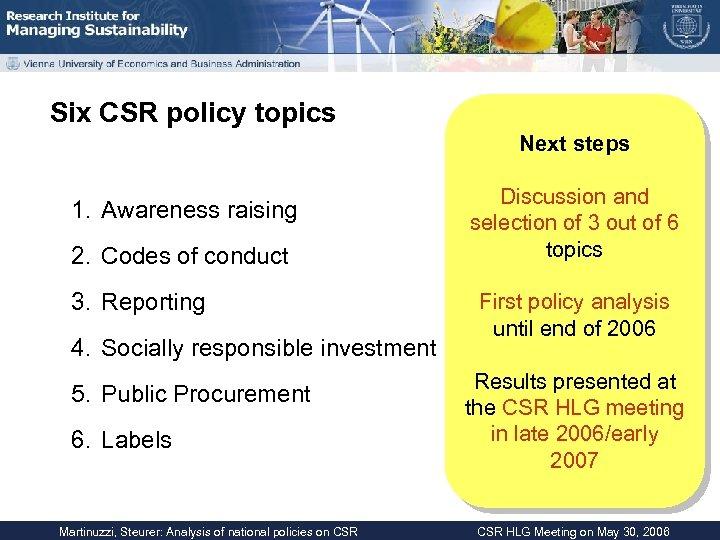 Six CSR policy topics Next steps 1. Awareness raising 2. Codes of conduct 3.