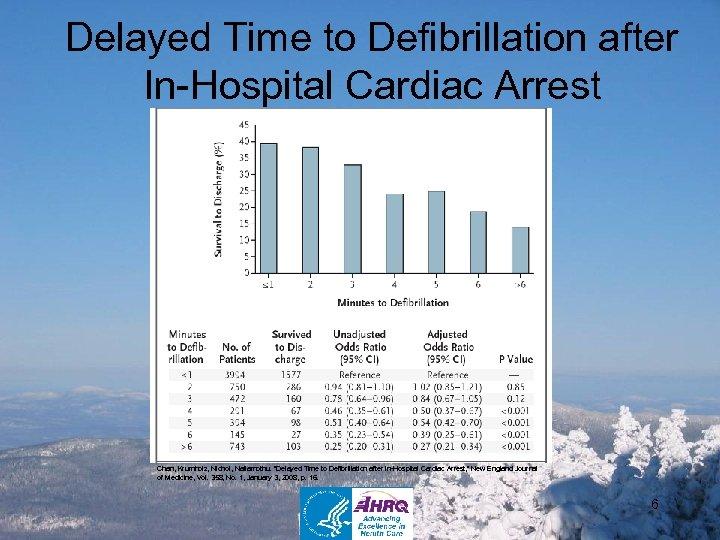 "Delayed Time to Defibrillation after In-Hospital Cardiac Arrest Chan, Krumholz, Nichol, Nallamothu. ""Delayed Time"