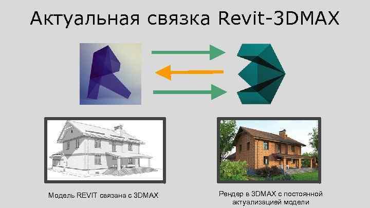 Актуальная связка Revit-3 DMAX Модель REVIT связана с 3 DMAX Рендер в 3 DMAX