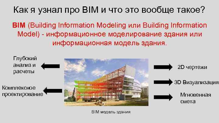 Как я узнал про BIM и что это вообще такое? BIM (Building Information Modeling