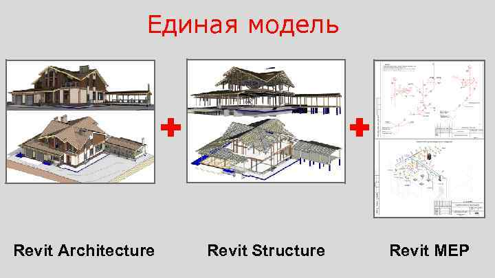 Единая модель Revit Architecture Revit Structure Revit MEP
