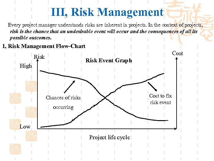 III, Risk Management Every project manager understands risks are inherent in projects. In the