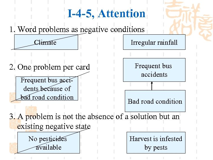 I-4 -5, Attention 1. Word problems as negative conditions Climate 2. One problem per