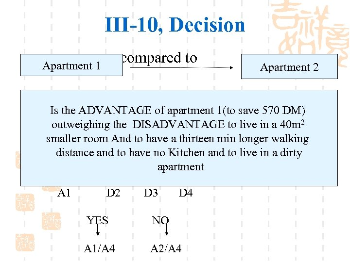 III-10, Decision compared to Apartment 1 Apartment 2 Is the ADVANTAGE of apartment 1(to