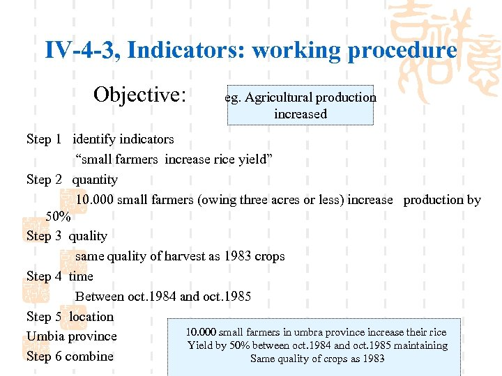 IV-4 -3, Indicators: working procedure Objective: eg. Agricultural production increased Step 1 identify indicators