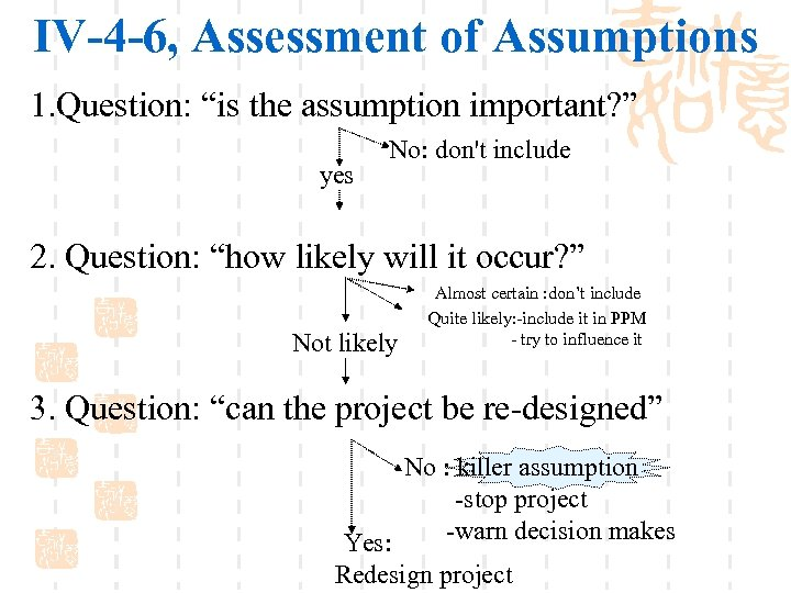 "IV-4 -6, Assessment of Assumptions 1. Question: ""is the assumption important? "" yes No:"