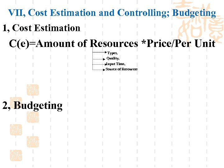 VII, Cost Estimation and Controlling; Budgeting 1, Cost Estimation C(e)=Amount of Resources *Price/Per Unit