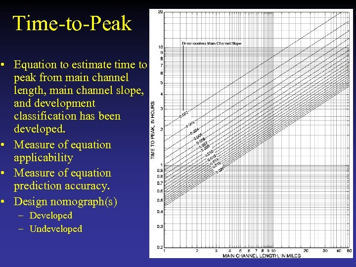 Time-to-Peak • Equation to estimate time to peak from main channel length, main channel