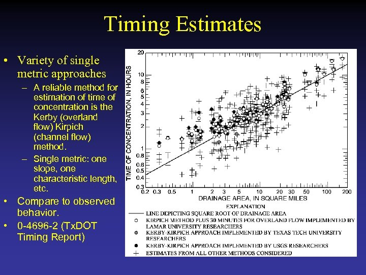 Timing Estimates • Variety of single metric approaches – A reliable method for estimation