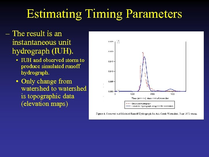 Estimating Timing Parameters – The result is an instantaneous unit hydrograph (IUH). • IUH
