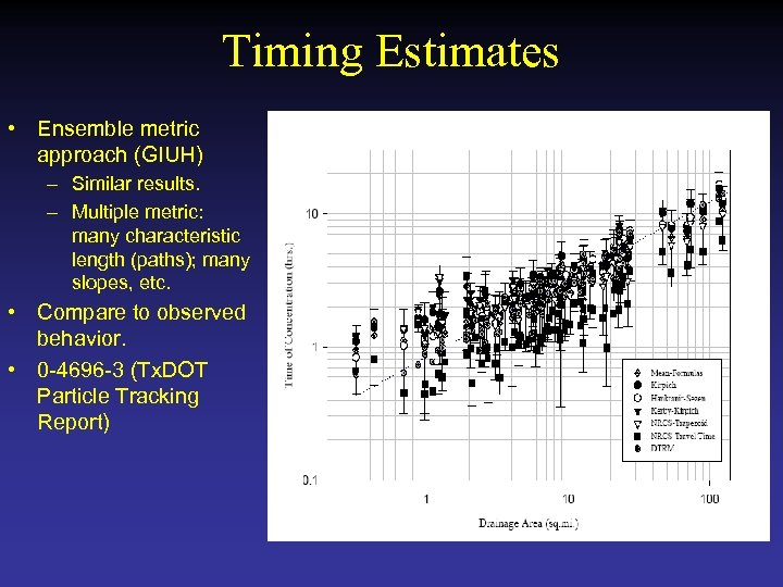Timing Estimates • Ensemble metric approach (GIUH) – Similar results. – Multiple metric: many