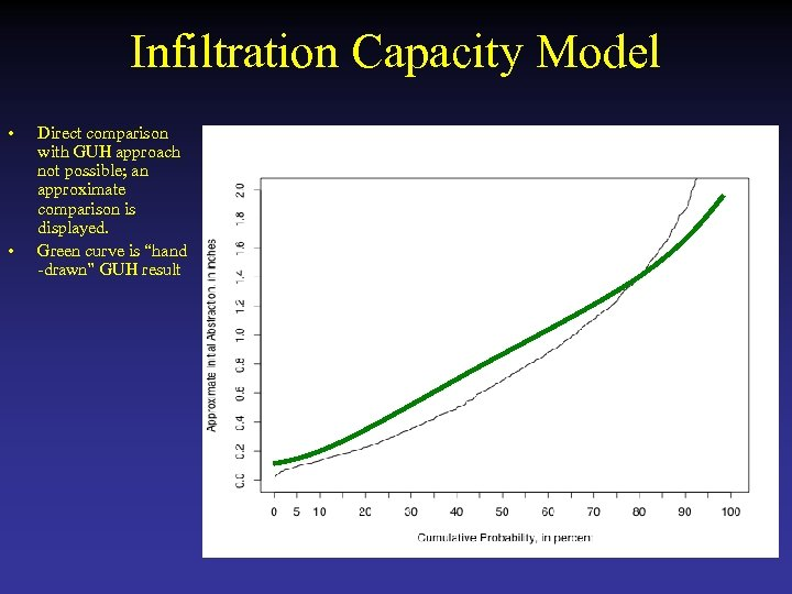 Infiltration Capacity Model • • Direct comparison with GUH approach not possible; an approximate