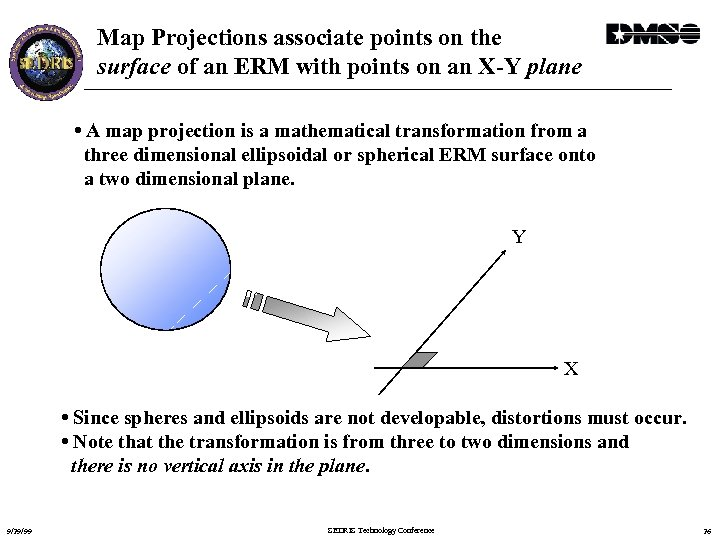 Map Projections associate points on the surface of an ERM with points on an