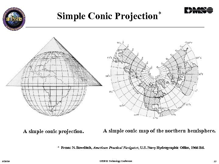 Simple Conic Projection* A simple conic projection. A simple conic map of the northern