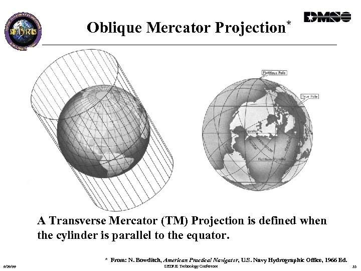 Oblique Mercator Projection* A Transverse Mercator (TM) Projection is defined when the cylinder is