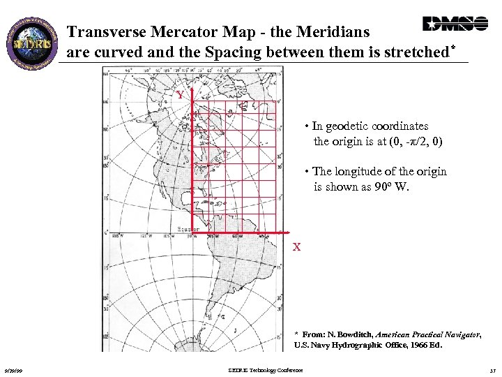 Transverse Mercator Map - the Meridians are curved and the Spacing between them is