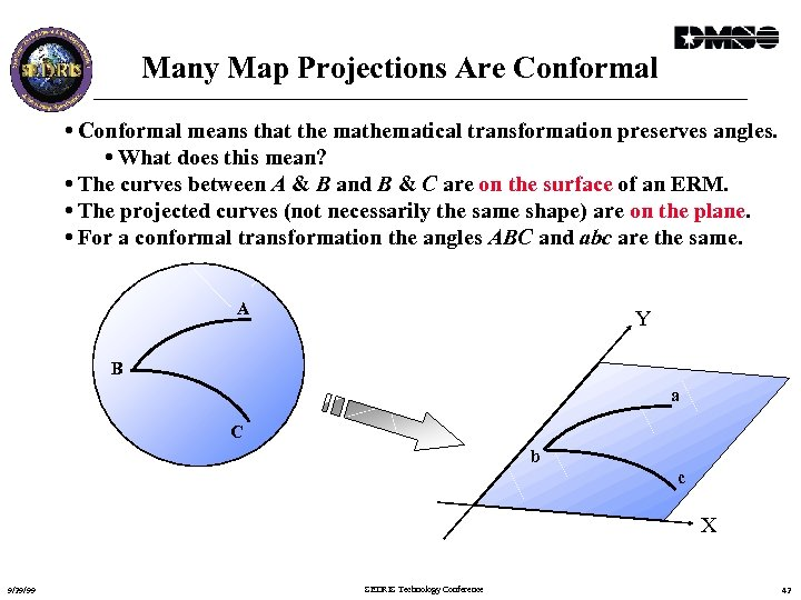 Many Map Projections Are Conformal • Conformal means that the mathematical transformation preserves angles.