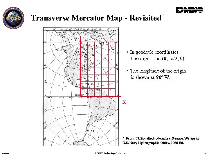 Transverse Mercator Map - Revisited* Y • In geodetic coordinates the origin is at