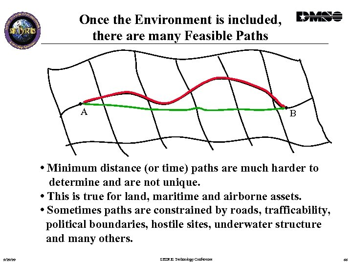 Once the Environment is included, there are many Feasible Paths • A • B