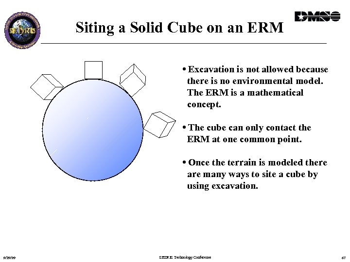 Siting a Solid Cube on an ERM • Excavation is not allowed because there