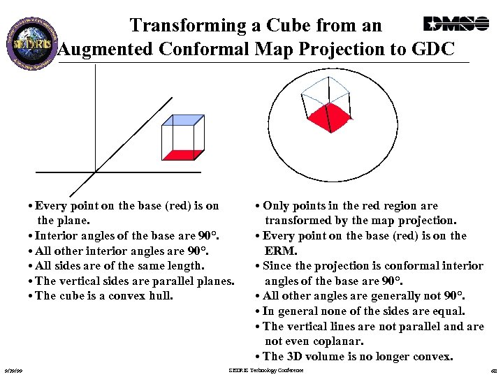 Transforming a Cube from an Augmented Conformal Map Projection to GDC • Every point