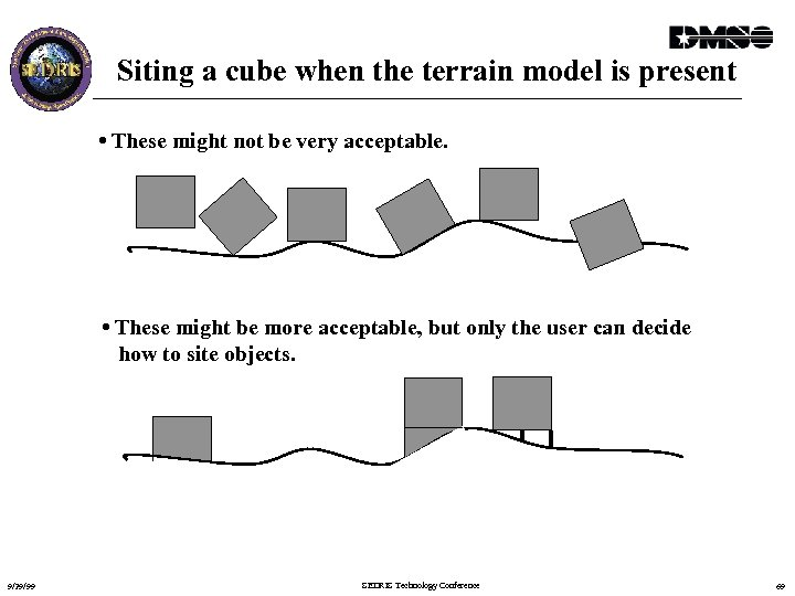 Siting a cube when the terrain model is present • These might not be