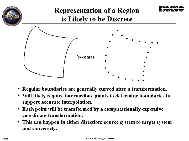 Representation of a Region is Likely to be Discrete • • becomes • •