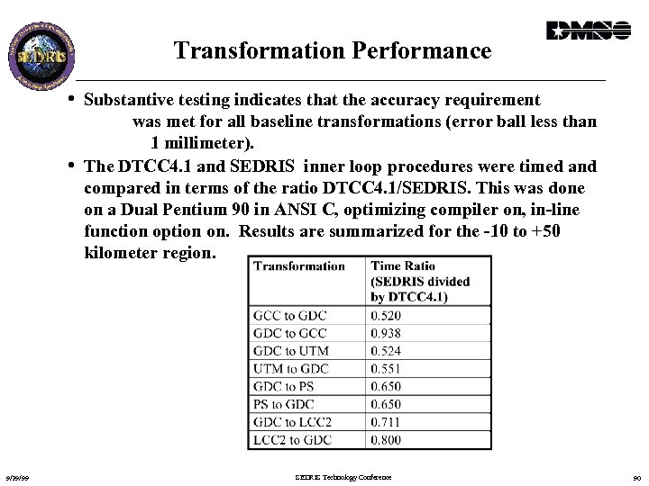 Transformation Performance • Substantive testing indicates that the accuracy requirement • 9/29/99 was met