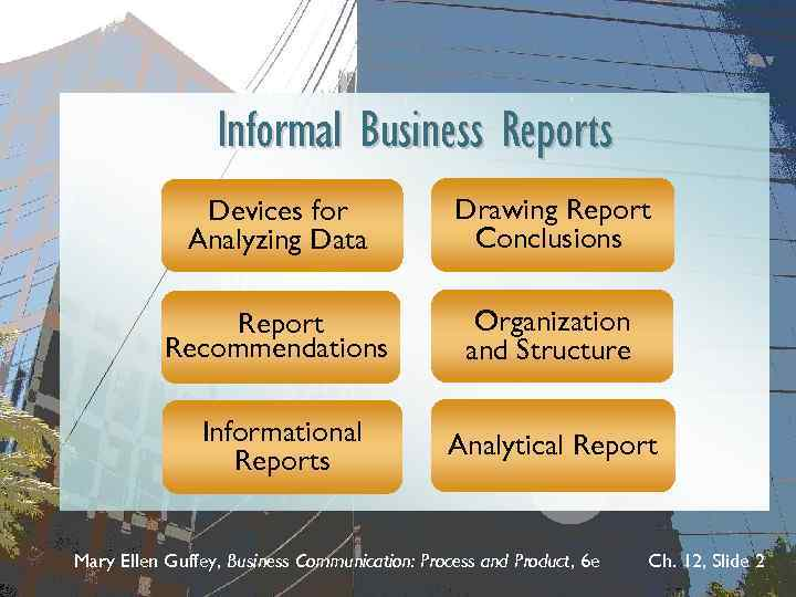 Informal Business Reports Devices for Analyzing Data Drawing Report Conclusions Report Recommendations Organization and