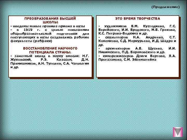 (Продолжение) ПРЕОБРАЗОВАНИЯ ВЫСШЕЙ ШКОЛЫ: введены новые правила приема в вузы в 1919 г. с