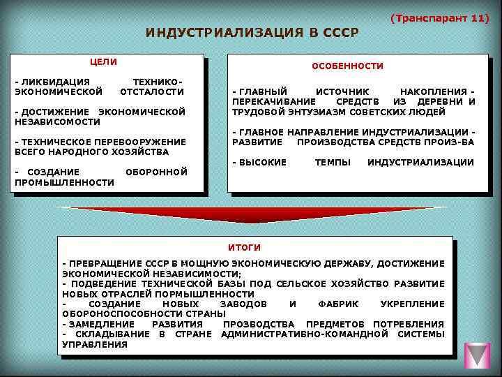 (Транспарант 11) ИНДУСТРИАЛИЗАЦИЯ В СССР ЦЕЛИ ЛИКВИДАЦИЯ ЭКОНОМИЧЕСКОЙ ОСОБЕННОСТИ ТЕХНИКО ОТСТАЛОСТИ ДОСТИЖЕНИЕ ЭКОНОМИЧЕСКОЙ НЕЗАВИСОМОСТИ