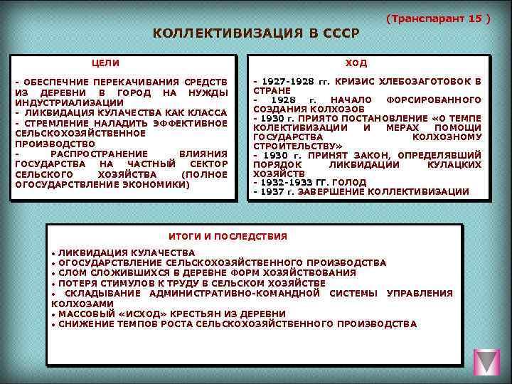 (Транспарант 15 ) КОЛЛЕКТИВИЗАЦИЯ В СССР ЦЕЛИ ХОД ОБЕСПЕЧНИЕ ПЕРЕКАЧИВАНИЯ СРЕДСТВ ИЗ ДЕРЕВНИ В