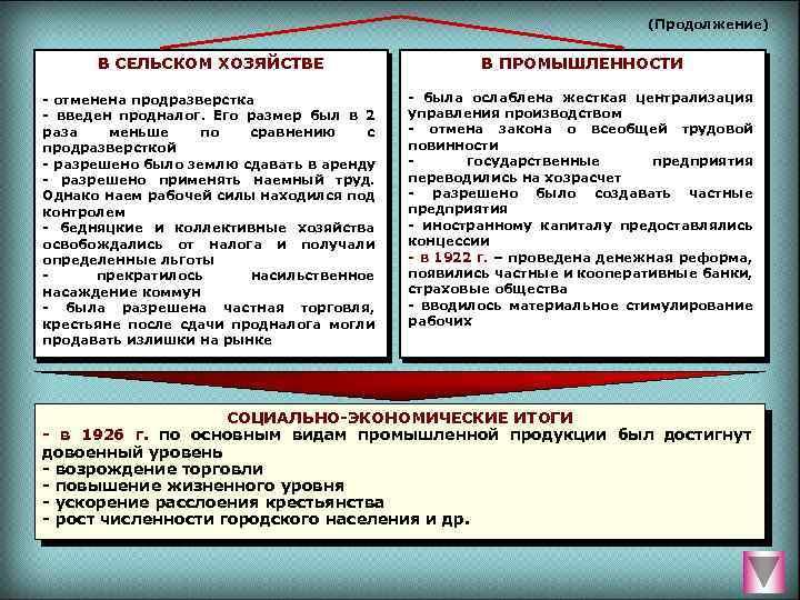 (Продолжение) В СЕЛЬСКОМ ХОЗЯЙСТВЕ В ПРОМЫШЛЕННОСТИ отменена продразверстка введен продналог. Его размер был в